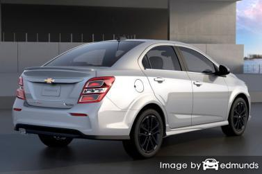 Insurance rates Chevy Sonic in Denver