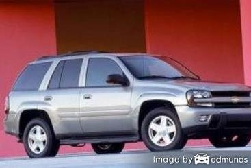 Insurance quote for Chevy TrailBlazer in Denver