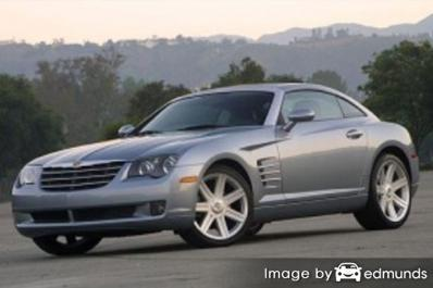 Insurance quote for Chrysler Crossfire in Denver