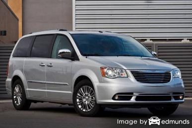 Insurance rates Chrysler Town and Country in Denver